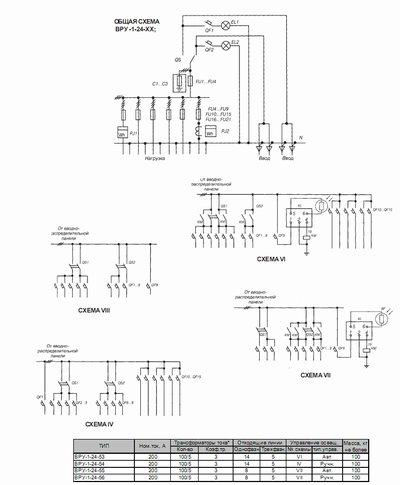 Общая схема ВРУ-1-24-ХХ