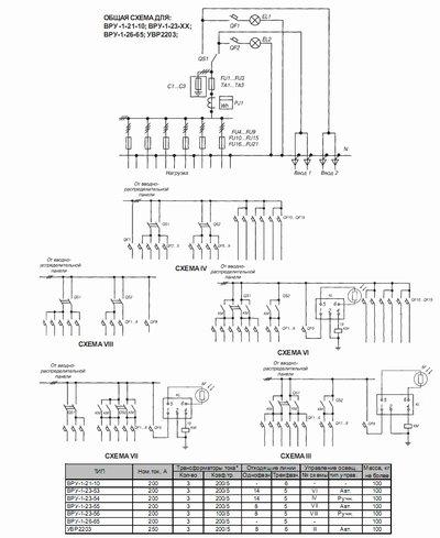 Общая схема ВРУ-1-21-10,