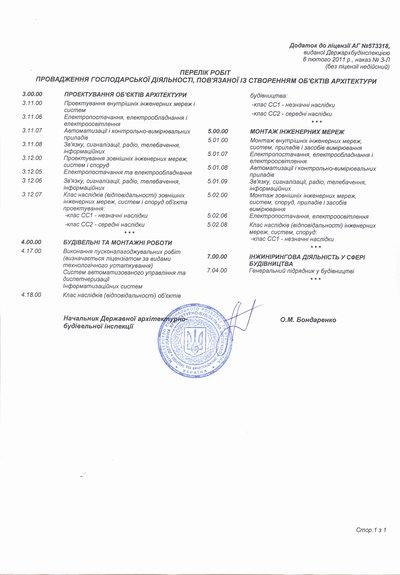 Лицензия на строительную деятельность(перечень работ)